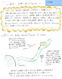 肝付フィールドワーク by シマワカ日記